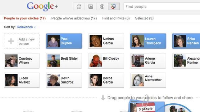 Círculos de amigos en Google+