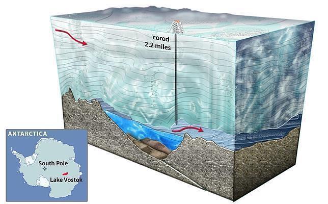 Científicos rusos hallan vestigios de una bacteria desconocida en la Antártida