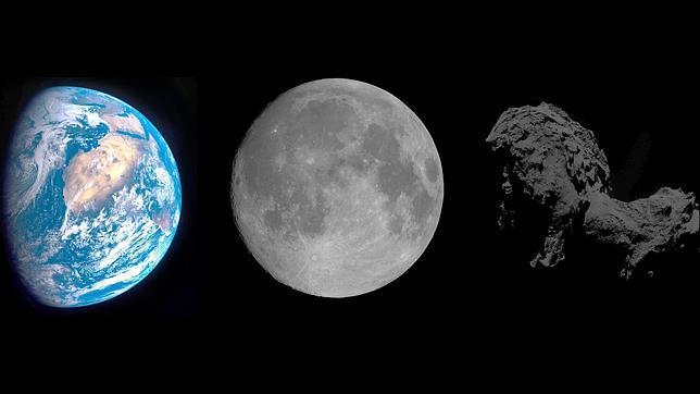 Comparación del aspecto de la Tierra, la Luna y el cometa 67/P Churyumov Gerasimenko