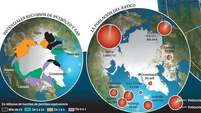 Imagen satélite del Cículo Polar Ártico