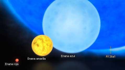 Hallan una monstruosa estrella gigante 300 veces más masiva que el Sol