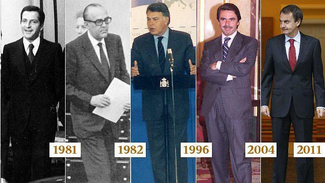 Así dejaron España nuestros presidentes