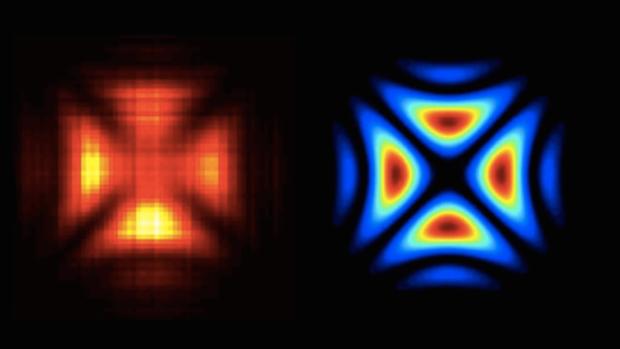 Logran la primera imagen de una partícula de luz