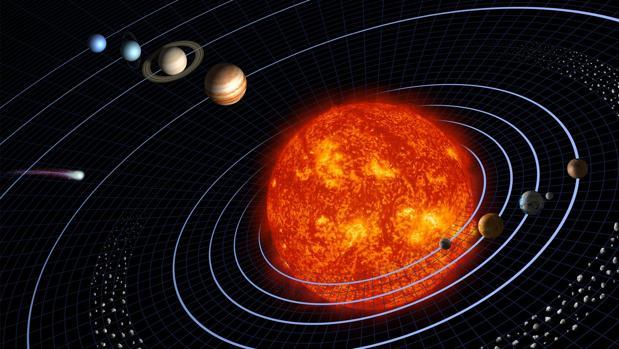 Esquema clásico del Sistema Solar. Si las distancias estuvieran a escala, no podría verse ni Mercurio, el primero de los planetas