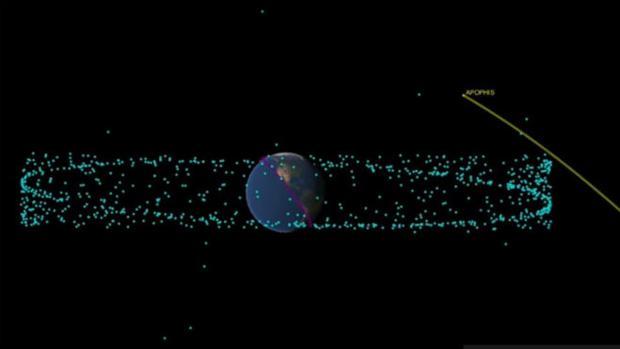 Recreación de la trayectoria del asteroide Apophis