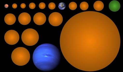 Tamaños de los 17 nuevos candidatos a planetas, en comparación con Marte, la Tierra y Neptuno. El planeta en verde es KIC-7340288 b, un planeta rocoso raro en la zona habitable