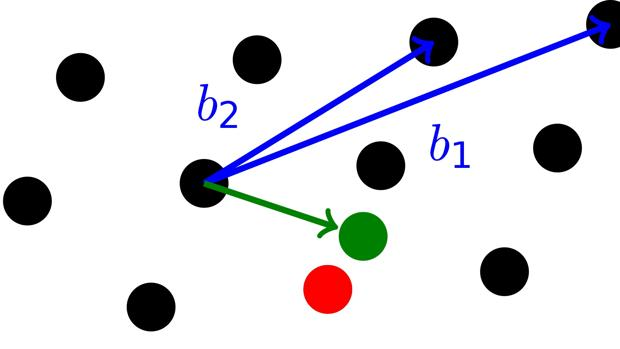 Matemáticas para la privacidad en un mundo post-cuántico