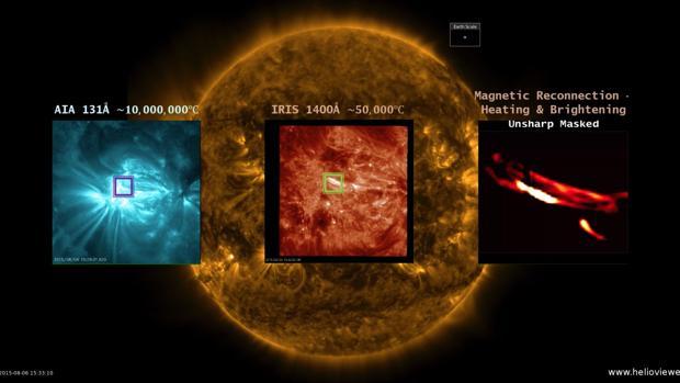 En los recuadros, primeros planos de los bucles brillantes estudiados. El de la derecha es el marco más ampliado que capta la erupción de la posible nanollamarada