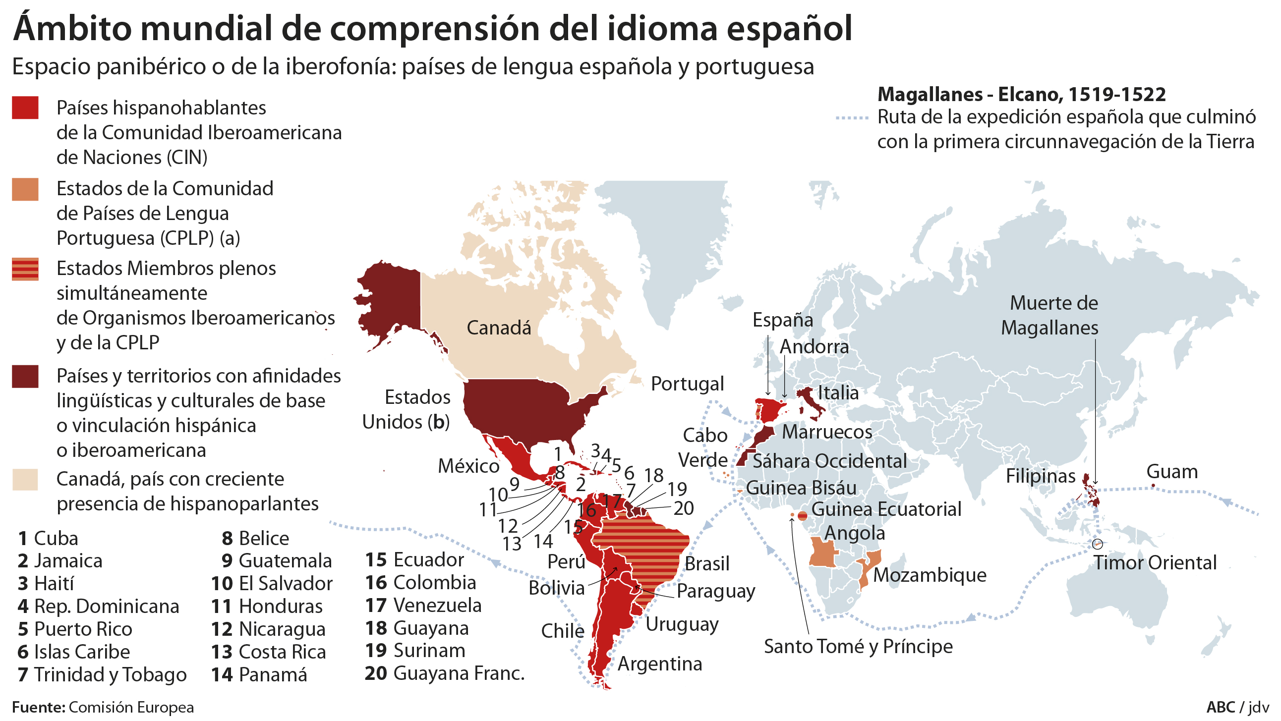 Ámbito mundial de comprensión del español