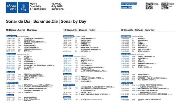 Calendario De 1976 Completo.Horarios Conciertos Y Escenarios Del Sonar 2019