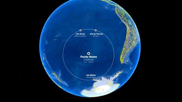 Maître CoQ IV» está a 1.300 millas de Punto Nemo