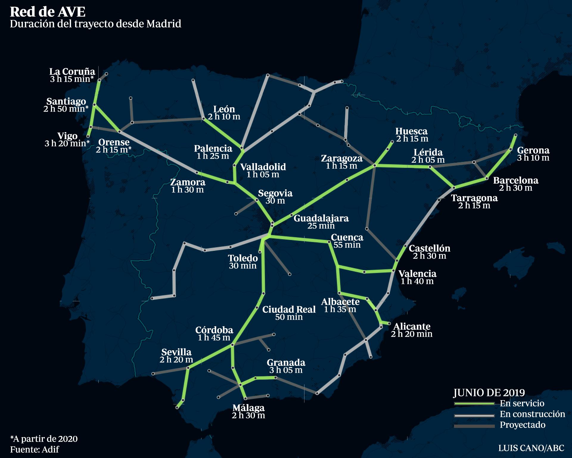 Mapa Ave España 2019.De Madrid Al Cielo En Ave Hasta Donde Llega La Alta