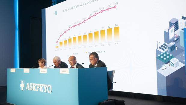 Asepeyo ha invertido, durante este ejercicio, más de 9 millones de euros en mejorar y ampliar su red asistencial, compuesta por 177 delegaciones propias