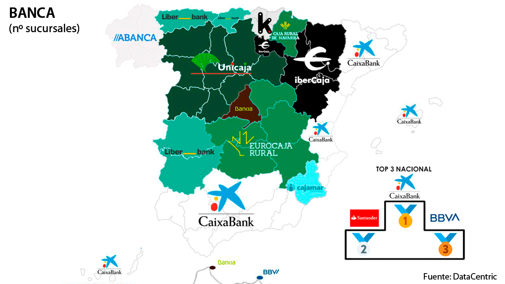Banks with the largest number of branches in Spain