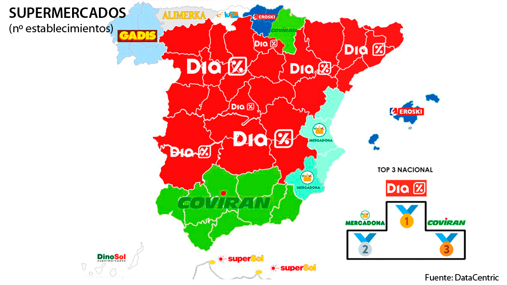 Supermarkets with more establishments in Spain