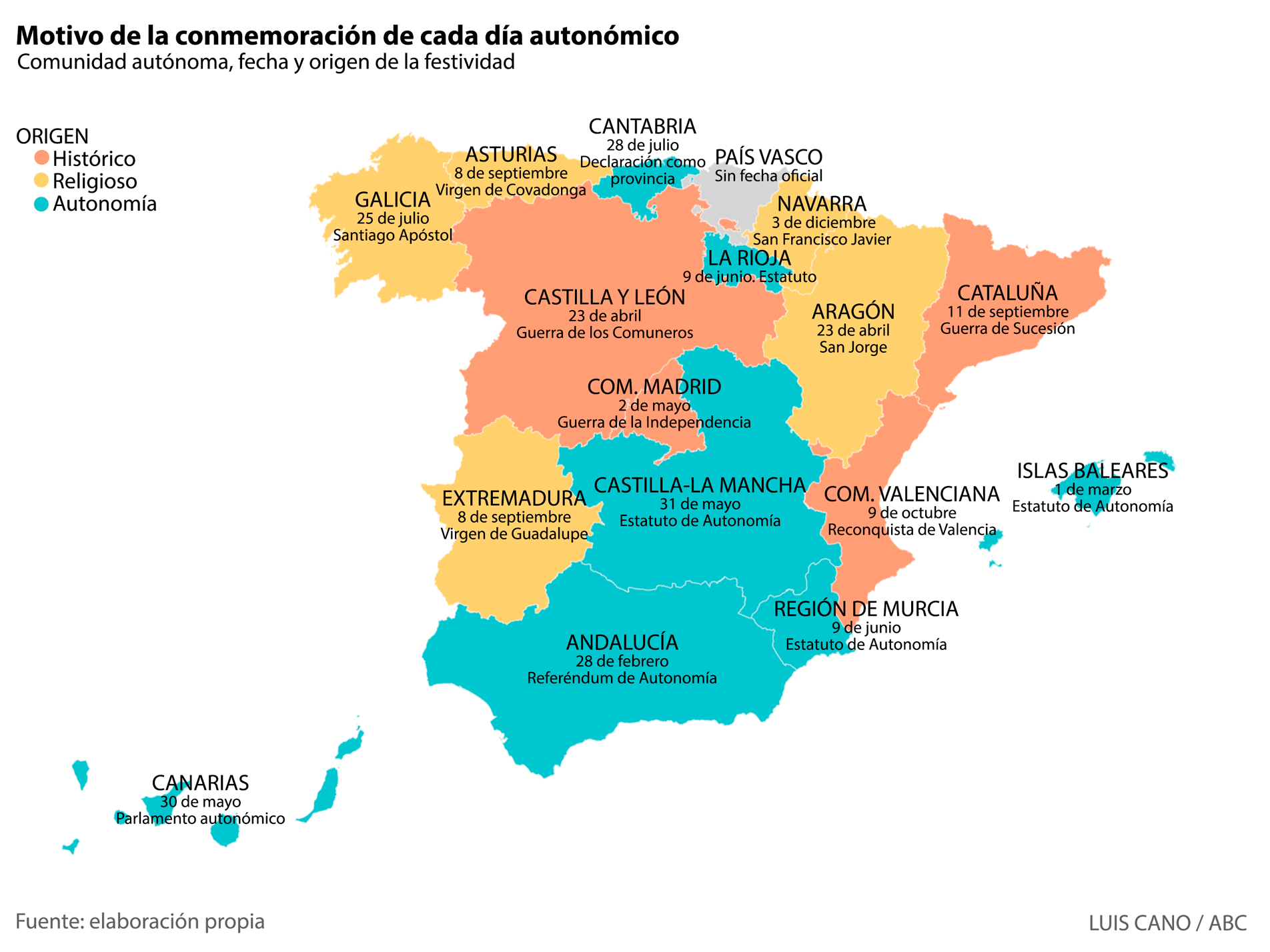 Mapa España Comunidades Autonomas Png.La Reconquista Y Otros Hitos Historicos Que Conmemoran Las