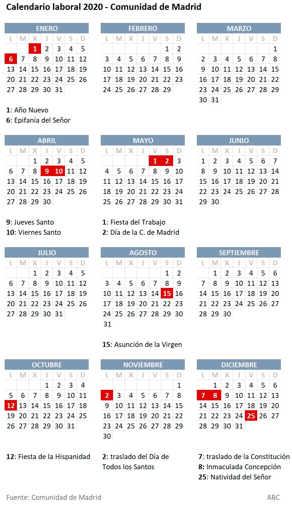 Ano 2020 Calendario.Calendario Laboral De La Comunidad De Madrid 2020