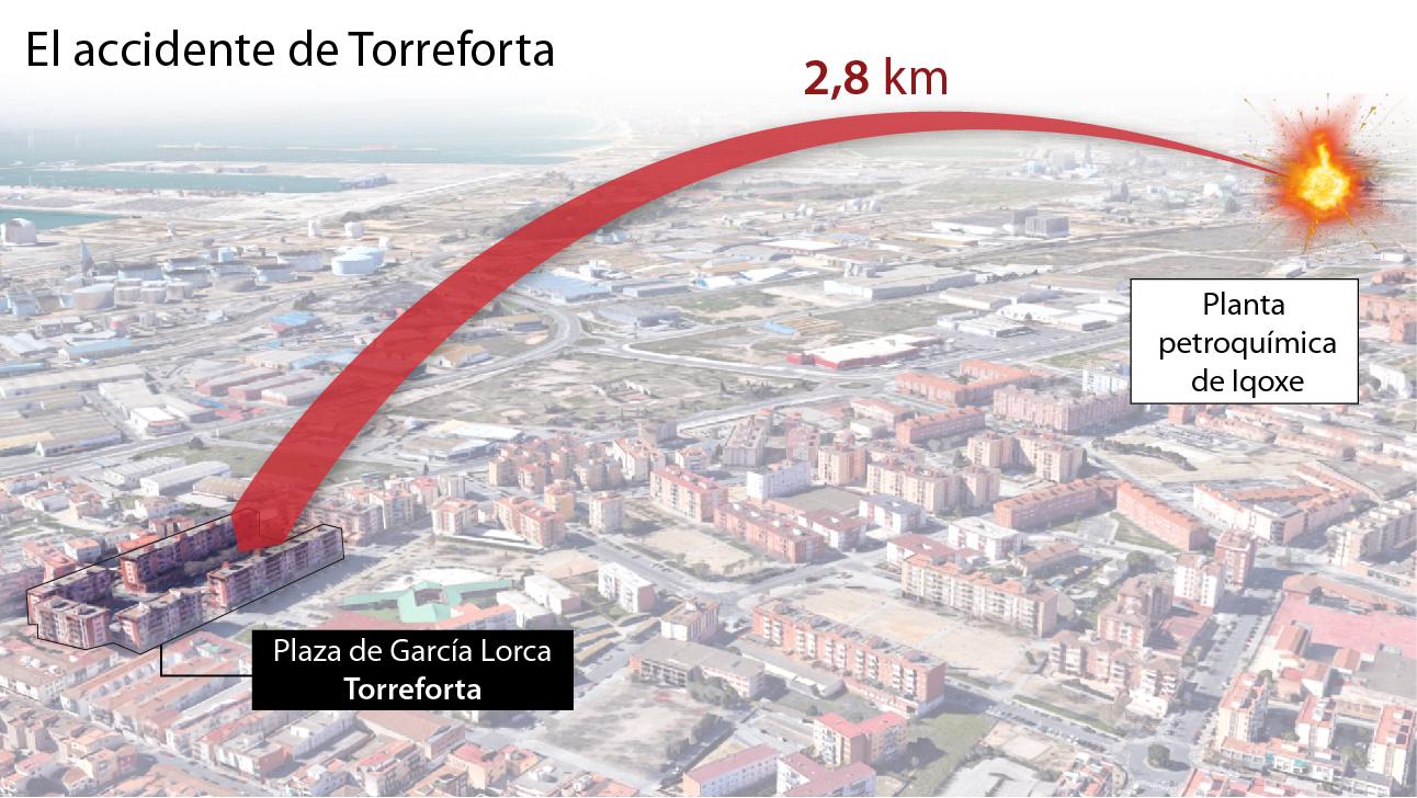 https://static2.abc.es/media/espana/2020/01/15/accidente-planta-quimica--620x349.jpg