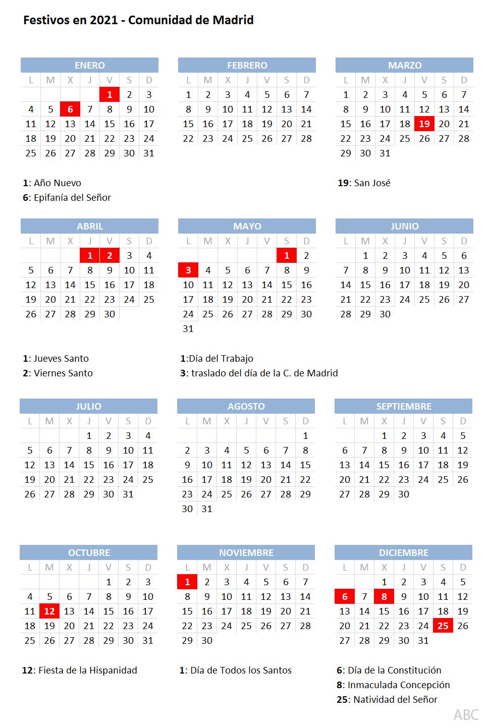 Calendario Laboral 2021 en Madrid: el 2 de mayo se traslada del