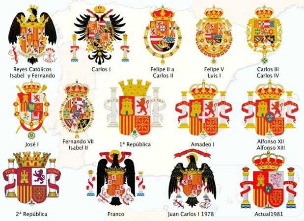 Duda con armas Real Reyes Católicos Escudos-de-espana-kx8G-U302530295254RGG-620x450@abc