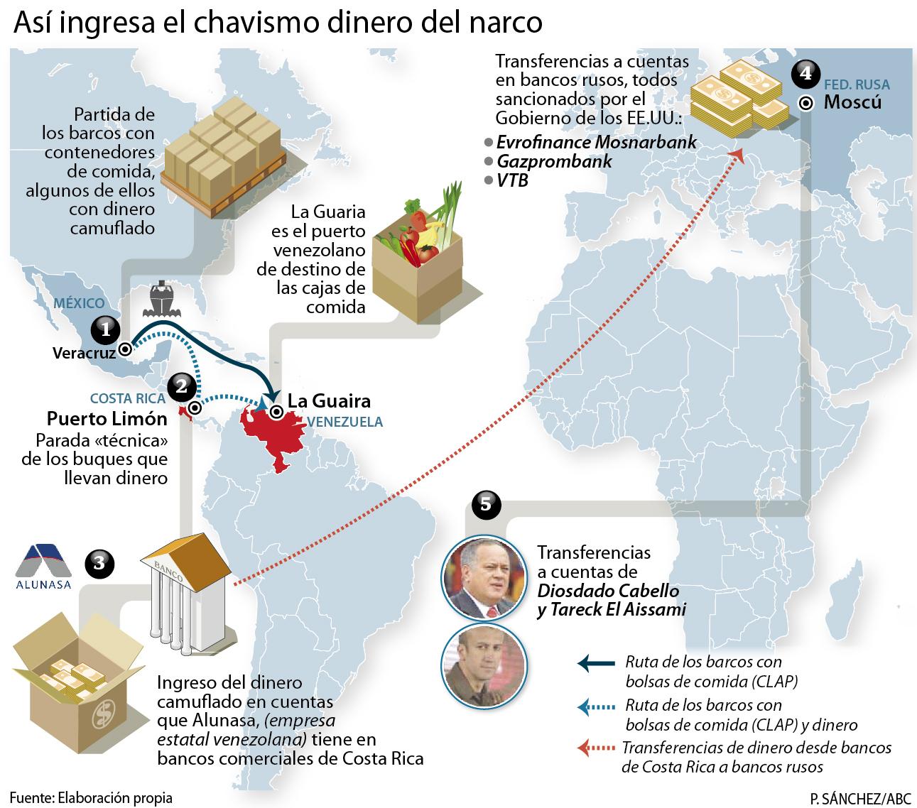 Tirania de Nicolas Maduro - Página 11 Ruta-dinero-narco--620x550