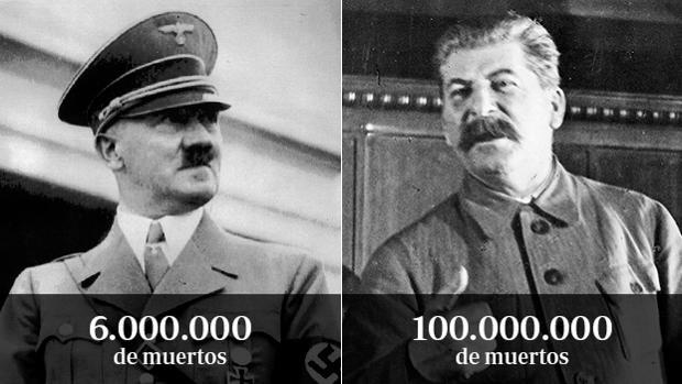 Nazismo y comunismo: las verdaderas cifras del terror tras la ...