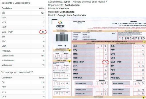 Acta en la que aparecen 5 votos para el partido de Evo Morales (MAS), luego inflado a 55 en los resultados oficiales