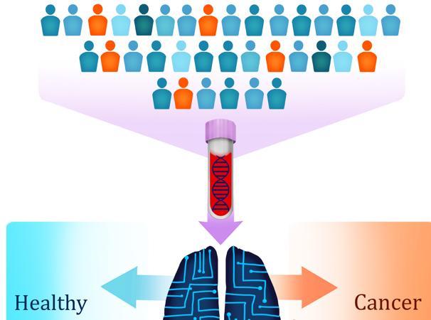 nombre del análisis de sangre para el cáncer de próstata