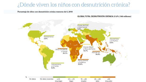 resumen de la pobreza infantil de la diabetes