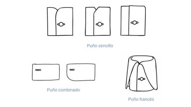 Resultado de imagen para patrones puños de camisa