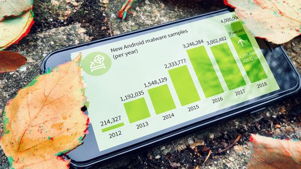 Para 2018, los expertos de G DATA esperan alrededor de 4 millones de nuevas aplicaciones maliciosas para Android.